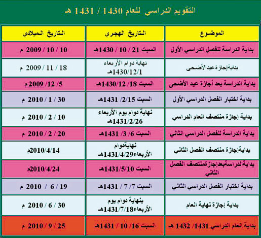 (الجزيرة) تنشر التقويم الدراسي الجديد بعد التأجيل