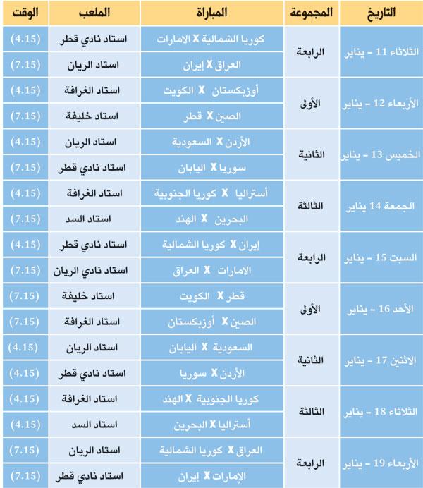 الكريم الجاسر خساره المنتخب السعودي