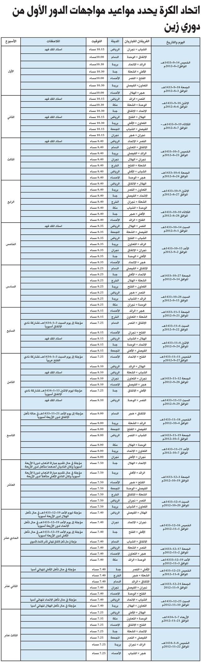 جدول دوري للموسم الرياضي 1433هــ