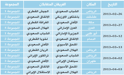 جدول دوري ابطال اسيا 2013 sp_101_1.jpg