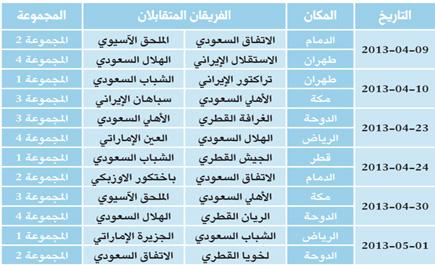 جدول دوري ابطال اسيا 2013 sp_101_2.jpg