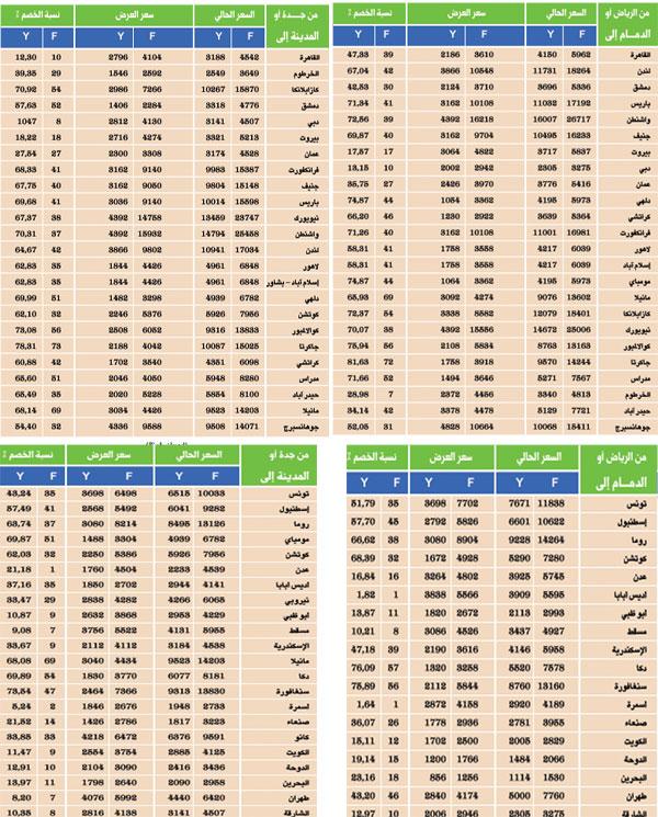 محمولة سمعة هولا هوب جدول اسعار تذاكر الخطوط السعودية الداخلية Alterazioni Org