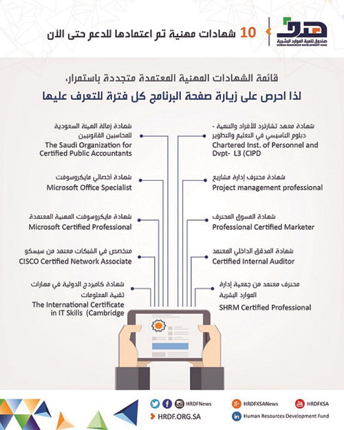 هدف شهادات مهنية في 10 مجالات للعاملين والعاملات السعوديين