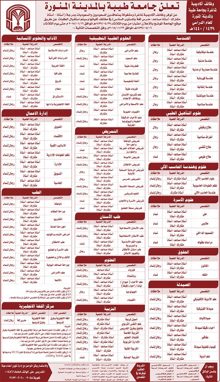تعلن جامعة طيبة بالمدينة المنورة عن توافر وظائف أكاديمية
