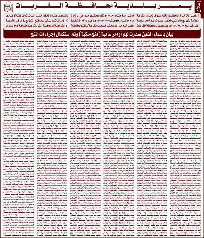 اسماء الممنوحين اراضي في الرياض 1439