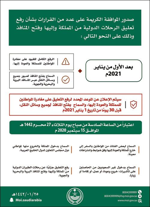 الرفع الكامل لقيود السفر بعد 1 يناير